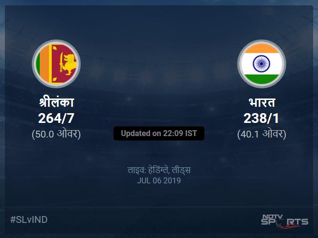 Sri Lanka vs India live score over Match 44 ODI 36 40 updates