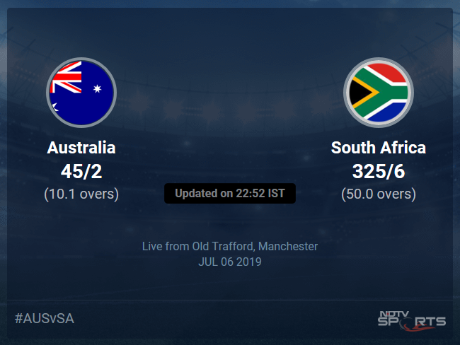 South Africa vs Australia Live Score, Over 6 to 10 Latest Cricket Score, Updates