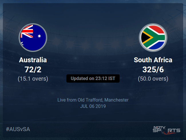South Africa vs Australia Live Score, Over 11 to 15 Latest Cricket Score, Updates