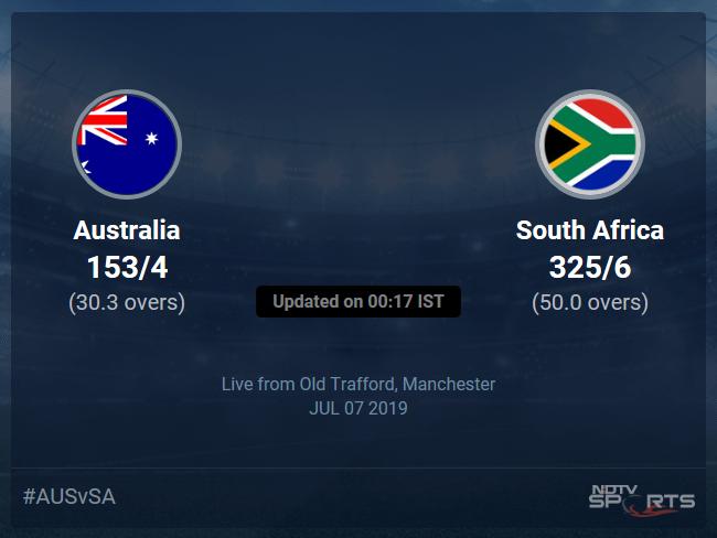 South Africa vs Australia Live Score, Over 26 to 30 Latest Cricket Score, Updates