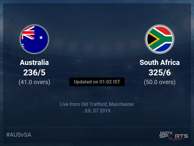 Australia vs South Africa Live Score, Over 36 to 40 Latest Cricket Score, Updates