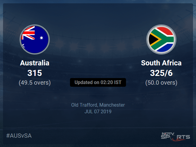 South Africa vs Australia Live Score, Over 46 to 50 Latest Cricket Score, Updates