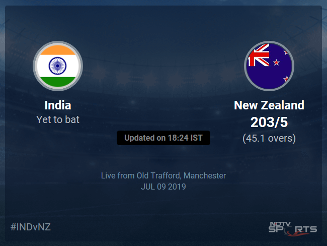 India Vs New Zealand Live Score Over 1st Semi Final Odi 41