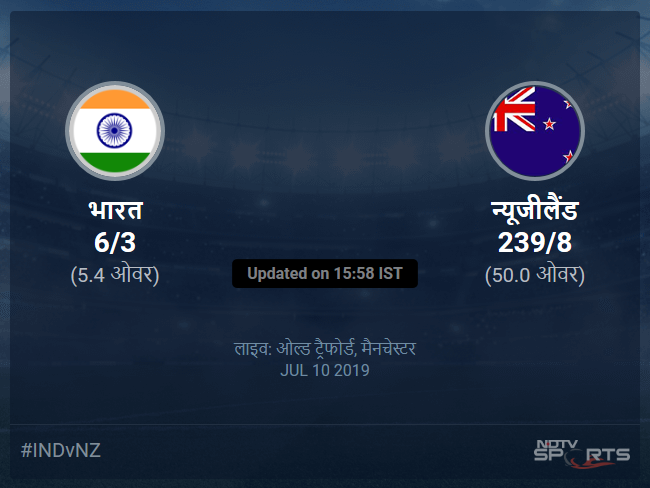 India vs New Zealand live score over 1st Semi Final ODI 1 5 updates