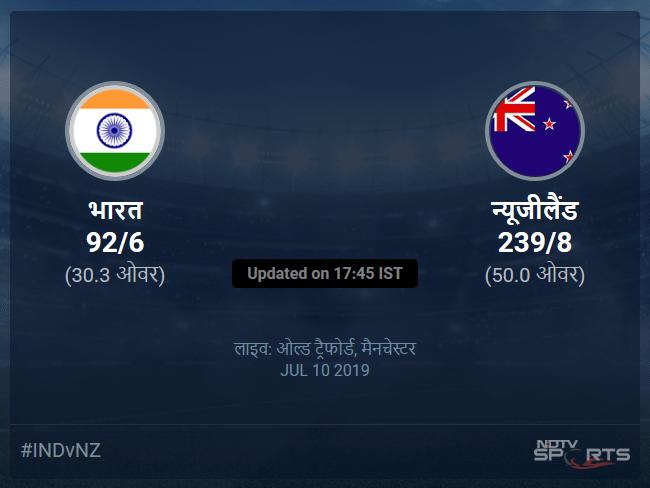 India vs New Zealand live score over 1st Semi Final ODI 26 30 updates