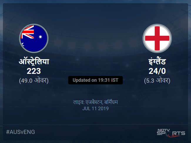 Australia vs England live score over 2nd Semi Final ODI 1 5 updates