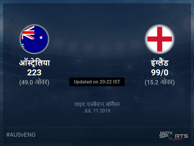 Australia vs England live score over 2nd Semi Final ODI 11 15 updates