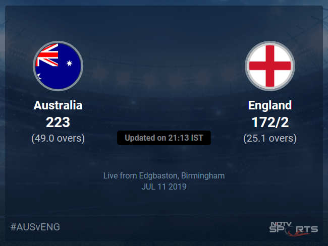 England vs Australia Live Score, Over 21 to 25 Latest Cricket Score, Updates