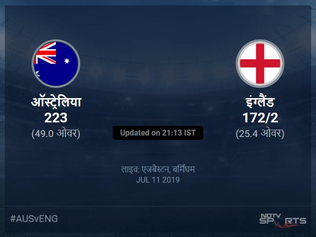 Australia vs England live score over 2nd Semi Final ODI 21 25 updates