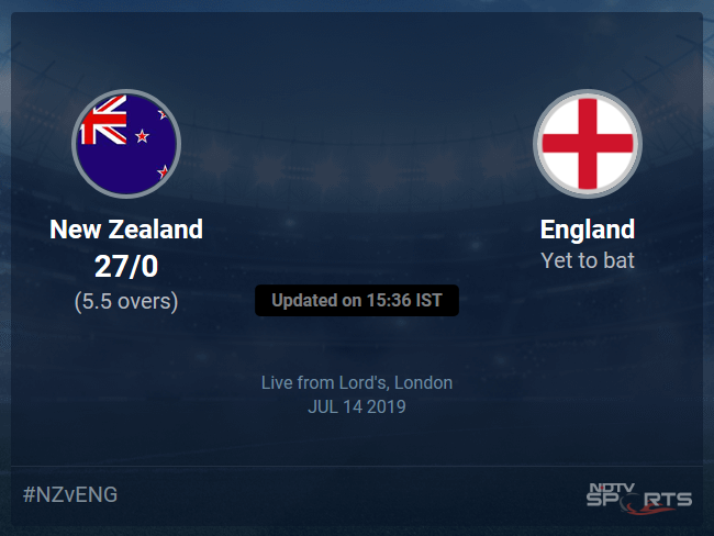 England vs New Zealand Live Score, Over 1 to 5 Latest Cricket Score, Updates