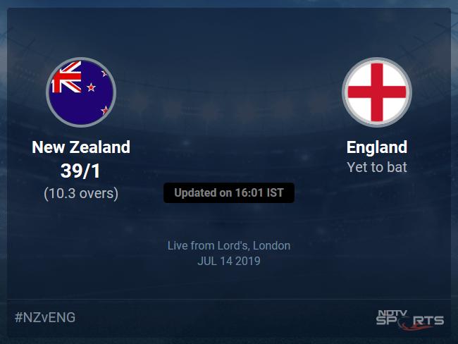 New Zealand vs England Live Score, Over 6 to 10 Latest Cricket Score, Updates