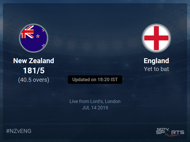 England vs New Zealand Live Score, Over 36 to 40 Latest Cricket Score, Updates