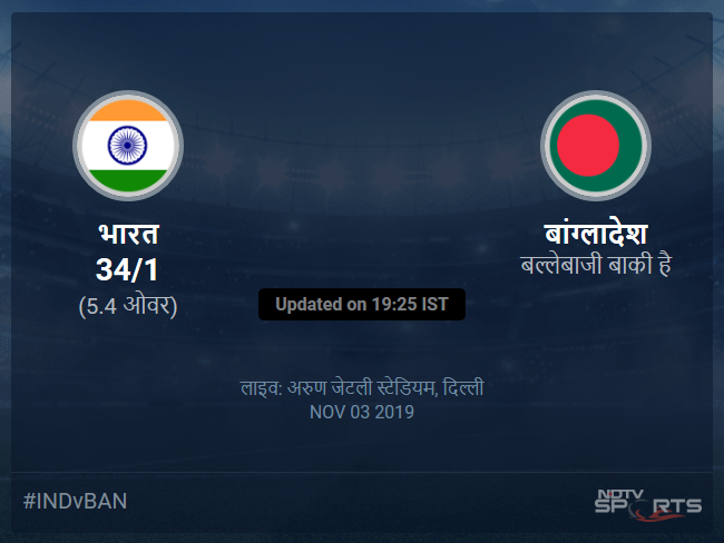 India vs Bangladesh live score over 1st T20I T20 1 5 updates