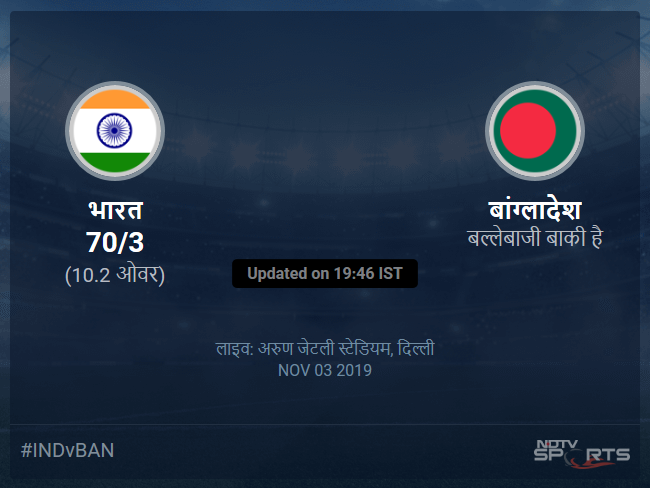 India vs Bangladesh live score over 1st T20I T20 6 10 updates