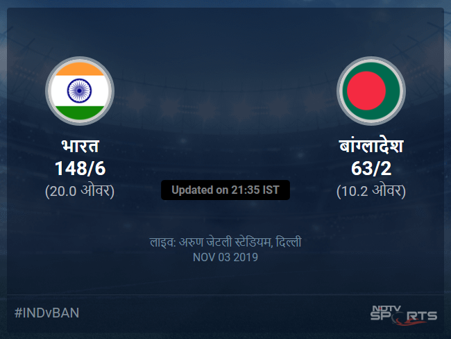 India vs Bangladesh live score over 1st T20I T20 6 10 updates