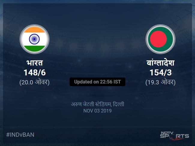 India vs Bangladesh live score over 1st T20I T20 16 20 updates