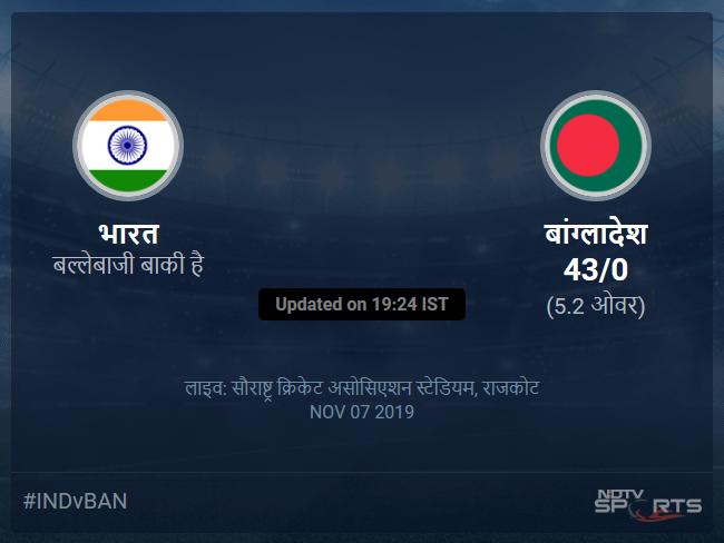 India vs Bangladesh live score over 2nd T20I T20 1 5 updates