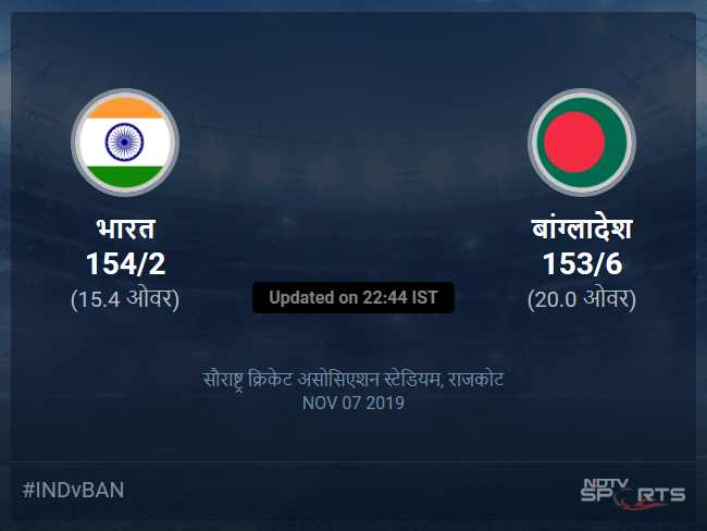 India vs Bangladesh live score over 2nd T20I T20 16 20 updates