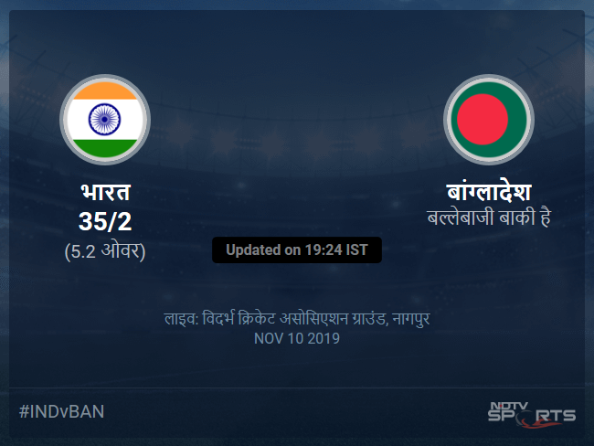 India vs Bangladesh live score over 3rd T20I T20 1 5 updates