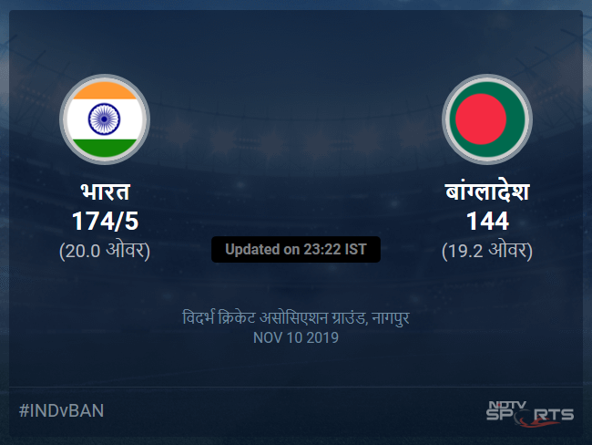 India vs Bangladesh live score over 3rd T20I T20 16 20 updates