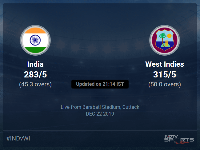 India vs West Indies Live Score, Over 41 to 45 Latest Cricket Score, Updates