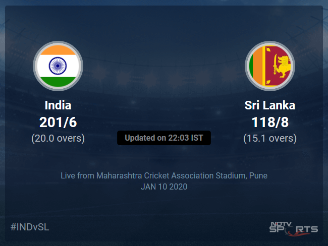 India vs Sri Lanka Live Score, Over 11 to 15 Latest Cricket Score, Updates
