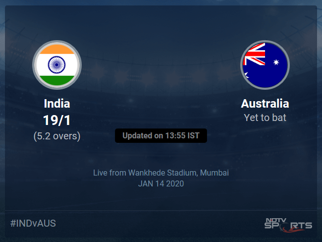 India vs Australia Live Score, Over 1 to 5 Latest Cricket Score, Updates