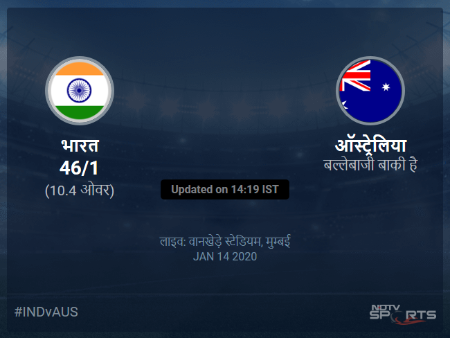India vs Australia live score over 1st ODI ODI 6 10 updates