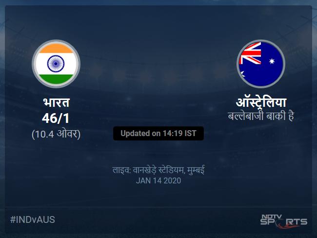 India vs Australia live score over 1st ODI ODI 6 10 updates
