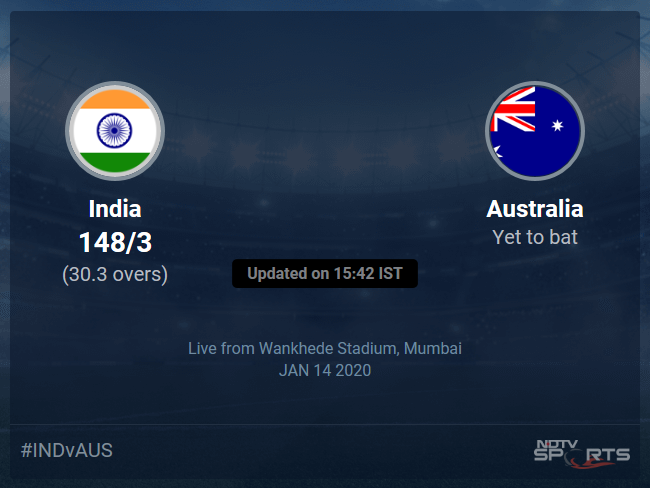 India vs Australia Live Score, Over 26 to 30 Latest Cricket Score, Updates