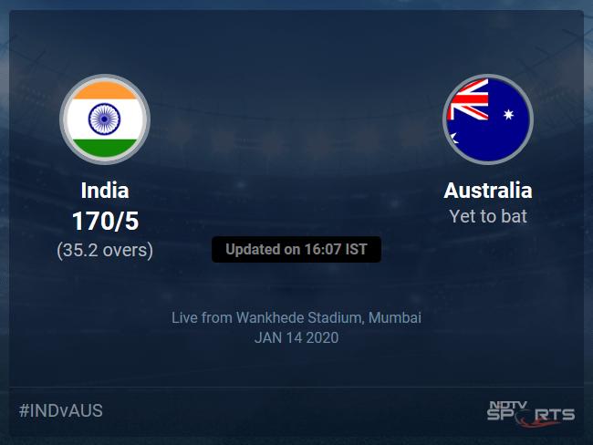 Australia vs India Live Score, Over 31 to 35 Latest Cricket Score, Updates