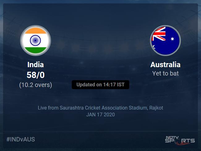 India vs Australia Live Score, Over 6 to 10 Latest Cricket Score, Updates