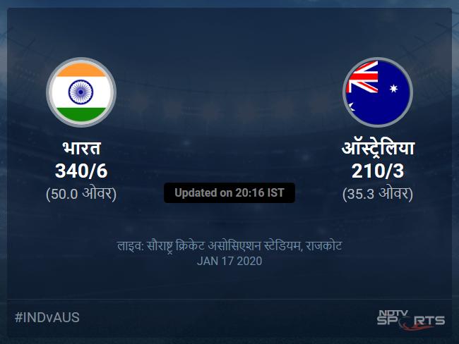 India vs Australia live score over 2nd ODI ODI 31 35 updates