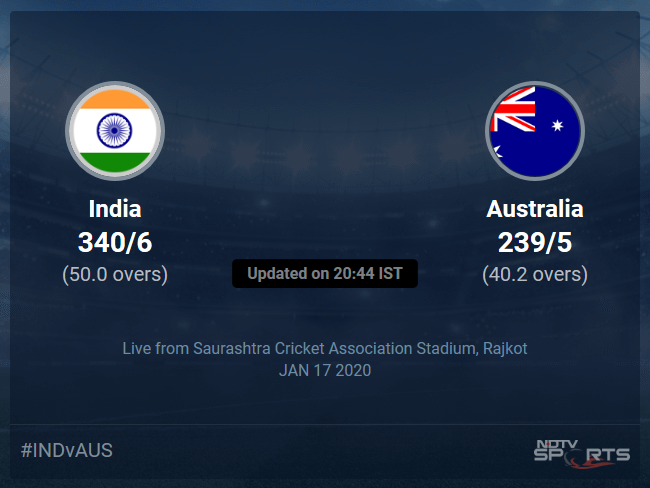 India vs Australia Live Score, Over 36 to 40 Latest Cricket Score, Updates