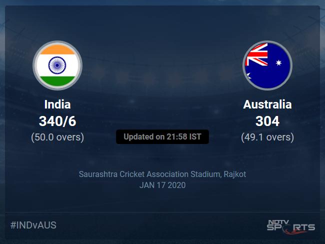 India vs Australia Live Score, Over 46 to 50 Latest Cricket Score, Updates