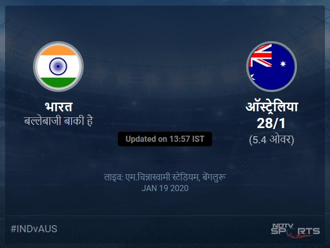 India vs Australia live score over 3rd ODI ODI 1 5 updates