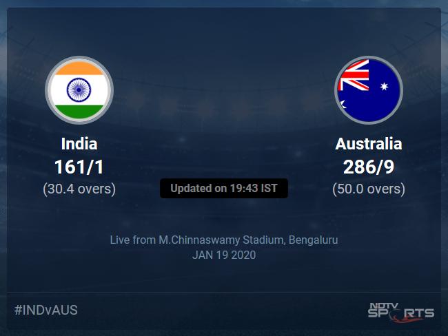 India vs Australia Live Score, Over 26 to 30 Latest Cricket Score, Updates