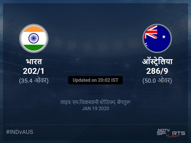 India vs Australia live score over 3rd ODI ODI 31 35 updates