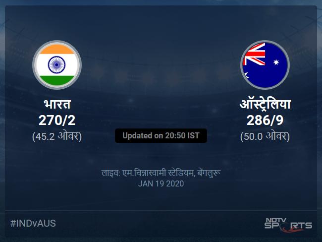 India vs Australia live score over 3rd ODI ODI 41 45 updates