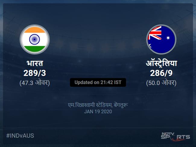 भारत बनाम ऑस्ट्रेलिया लाइव स्कोर, ओवर 46 से 50 लेटेस्ट क्रिकेट स्कोर अपडेट
