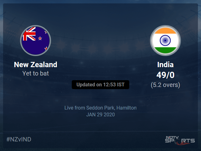 India vs New Zealand Live Score, Over 1 to 5 Latest Cricket Score, Updates