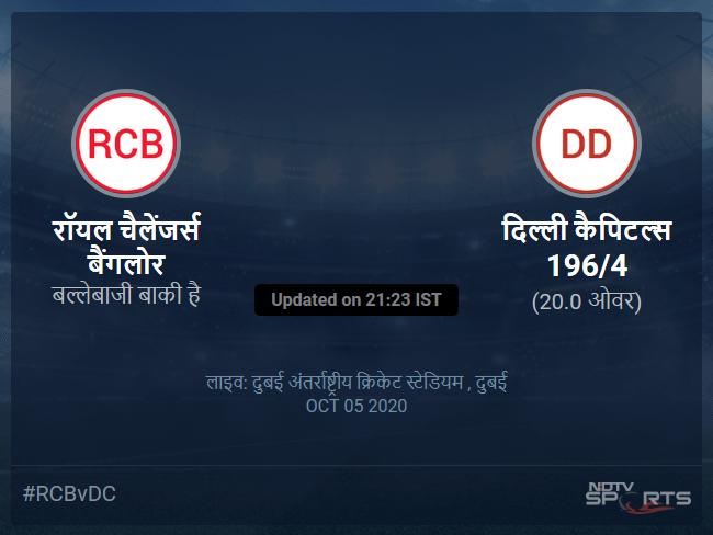 दिल्ली कैपिटल्स बनाम रॉयल चैलेंजर्स बैंगलोर लाइव स्कोर, ओवर 16 से 20 लेटेस्ट क्रिकेट स्कोर अपडेट