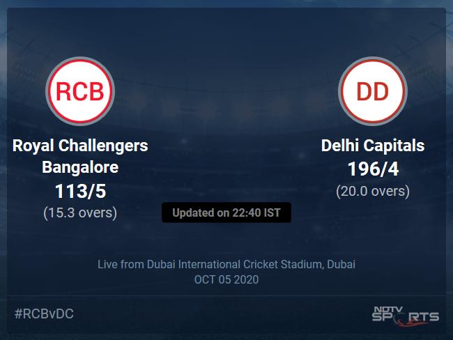 Delhi Capitals vs Royal Challengers Bangalore Live Score, Over 11 to 15 Latest Cricket Score, Updates