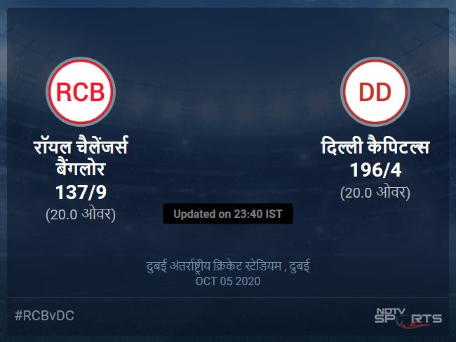 Royal Challengers Bangalore vs Delhi Capitals live score over Match 19 T20 16 20 updates