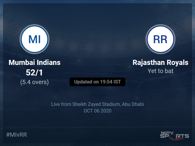 Mumbai Indians vs Rajasthan Royals Live Score, Over 1 to 5 Latest Cricket Score, Updates