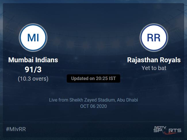 Mumbai Indians vs Rajasthan Royals Live Score, Over 6 to 10 Latest Cricket Score, Updates