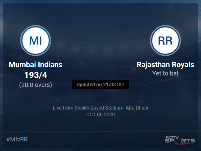 Mumbai Indians vs Rajasthan Royals Live Score, Over 16 to 20 Latest Cricket Score, Updates