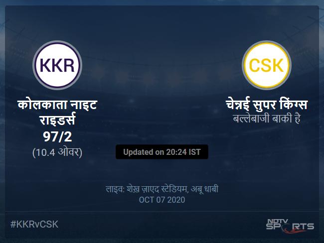 चेन्नई सुपर किंग्स बनाम कोलकाता नाइट राइडर्स लाइव स्कोर, ओवर 6 से 10 लेटेस्ट क्रिकेट स्कोर अपडेट