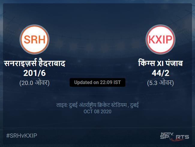 सनराइज़र्स हैदराबाद बनाम किंग्स XI पंजाब लाइव स्कोर, ओवर 1 से 5 लेटेस्ट क्रिकेट स्कोर अपडेट
