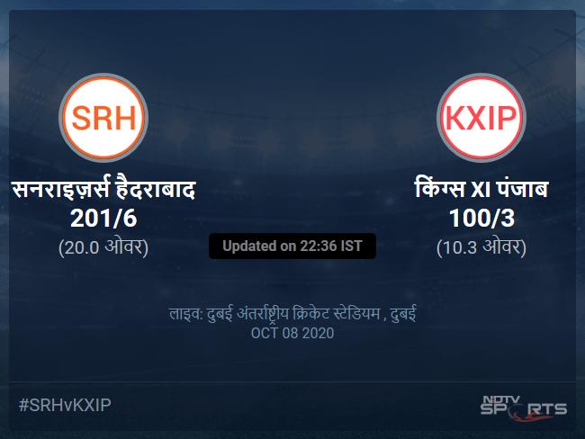 सनराइज़र्स हैदराबाद बनाम किंग्स XI पंजाब लाइव स्कोर, ओवर 6 से 10 लेटेस्ट क्रिकेट स्कोर अपडेट